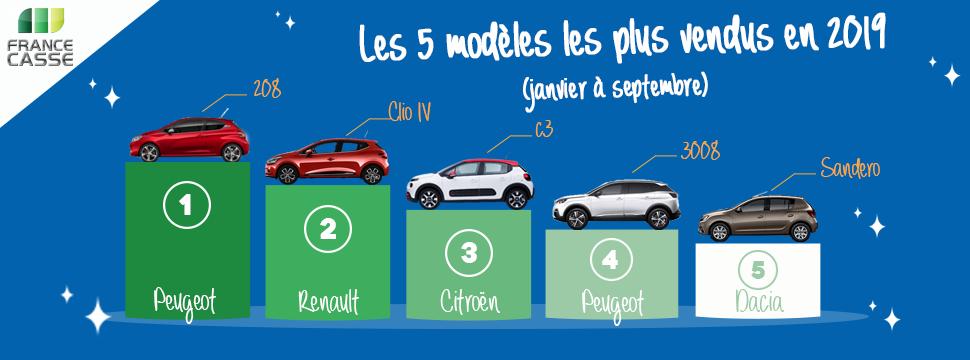les_modeles_les_plus_vendues_en_2019 (1)